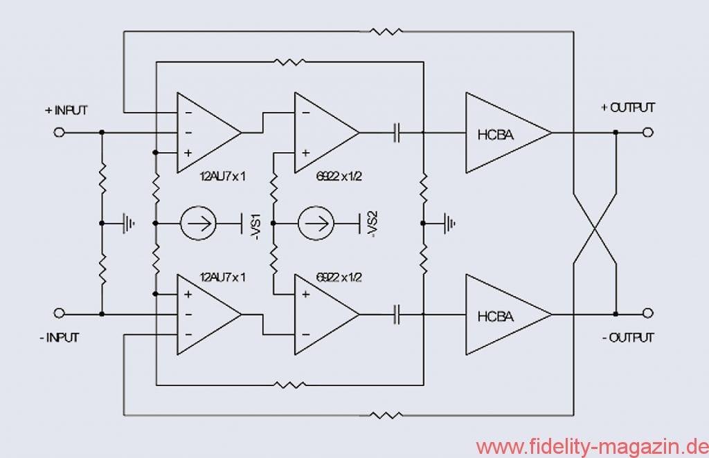 JE Audio Reference 1 Dyad S400- Topologie der Endstufe