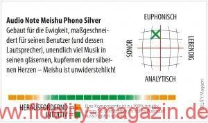 Audio Note (UK) Meishu Navigator