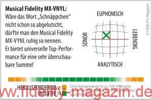 Musical Fidelity MX-VNYL Navigator