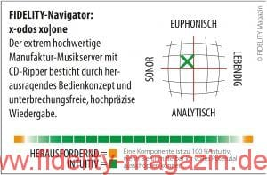 X-Odos Xo One Musikserver Navigator