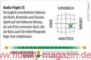 Audia Flight 3S Vollverstärker Navigator