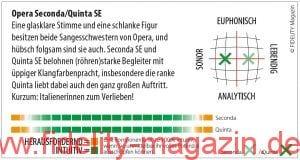 Opera Seconda SE und Quinta SE Lautsprecher Navigator