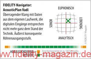 AcousticPlan Vadi CD-Player Navigator