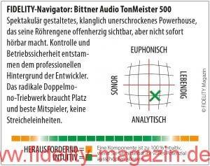 Bittner Audio Tonmeister 500 Endverstärker Navigator