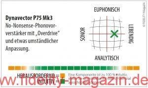 Dynavector Tonabnehmer und Phono-Vorverstärker Navigator