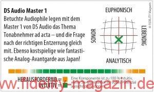 DS Audio Master 1 Optical Cartridge Navigator