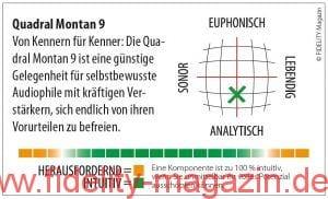 Quadral Aurum Montan 9 Navigator