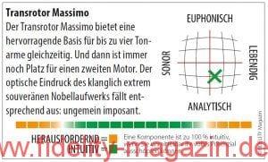 Transrotor Massimo Navigator