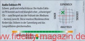 Audio Exklusiv P8 Tube CD-Player Navigator