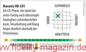 Marantz HD-CD1 CD-Player Navigator