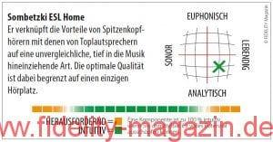 Sombetzki ESL Home Personal Speaker Navigator