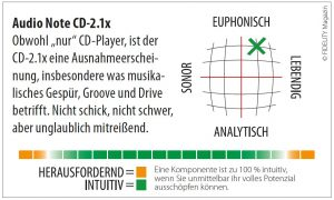 Audio Note CD-2.1x Navigator