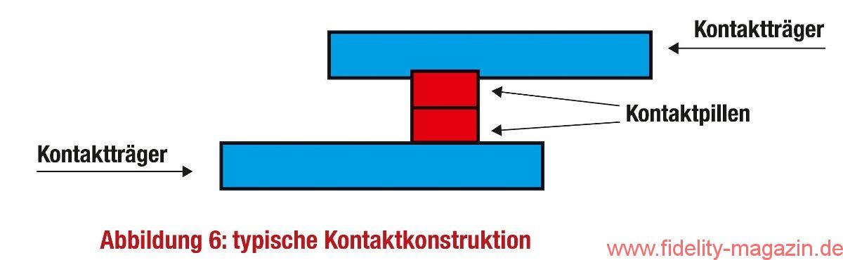 Berühmt Hausverkabelung Nachverfolgen Ideen - Der Schaltplan ...