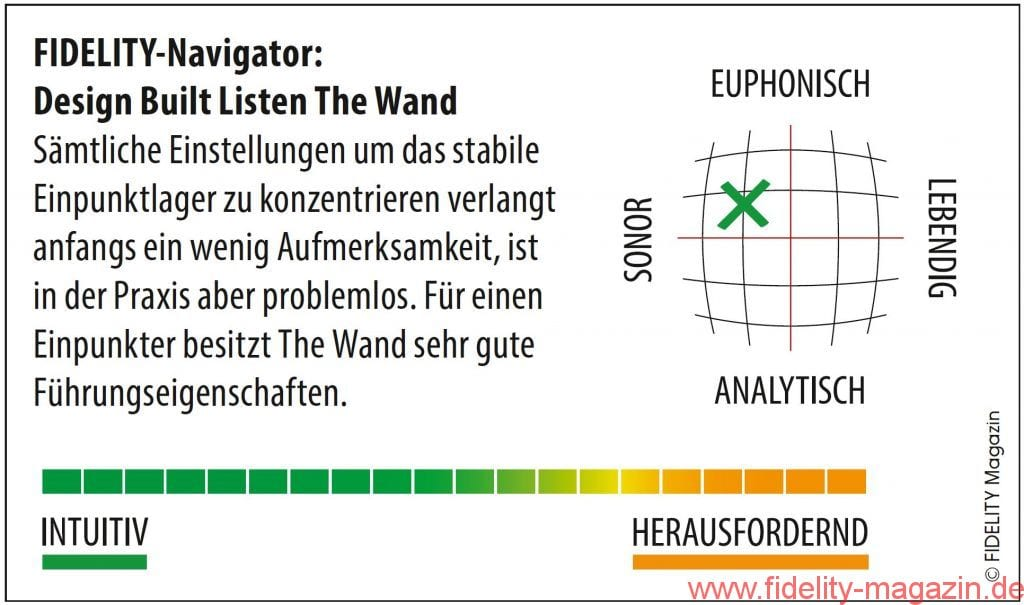 Design Built Listen The Wand Plus Navigator