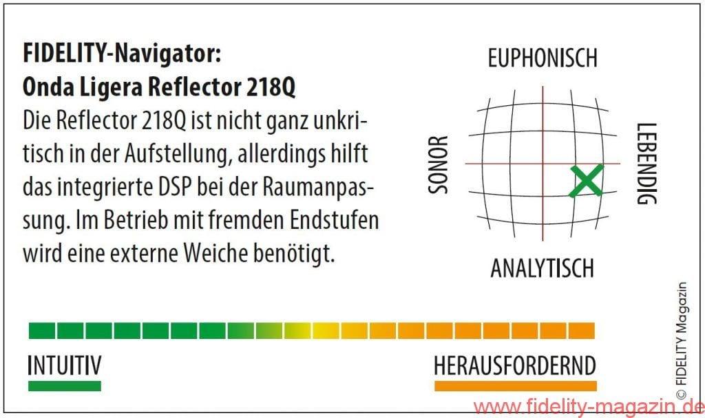 Onda Ligera Reflector 218Q Navigator