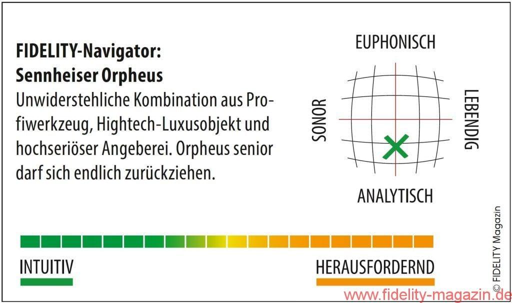 Sennheiser Orpheus HE1060 und HEV1060 Navigator