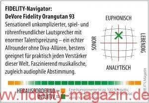DeVore Fidelity Orangutan 93 Navigator