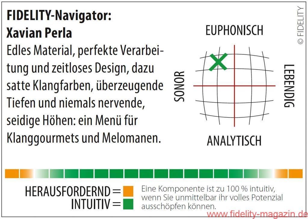 Xavian Perla Kompaktlautsprecher Navigator