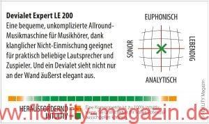 Devialet LE 200 Vollverstärker Teil 1 Navigator
