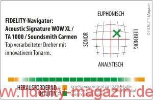 Acoustic Signature WOW XL Plattenspieler Navigator
