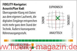 AcousticPlan Vadi CD-Player Navigator