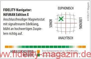 HiFiMAN Edition X Kopfhörer Navigator