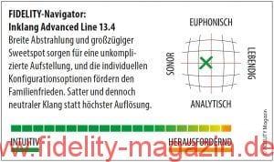 Inklang Advanced Line 13.4 Standlautsprecher Navigator