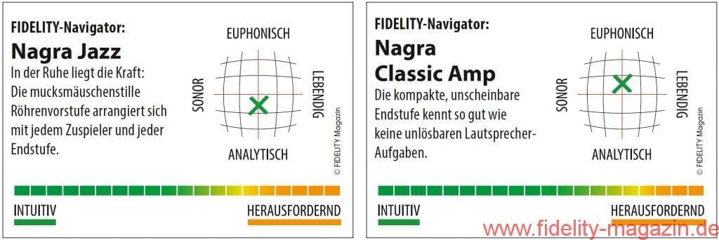 Nagra Jazz Nagra Classic Amp Navigator