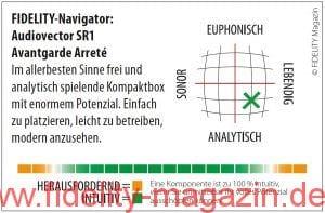 Audiovector SR1 Avantgarde Arrete Navigator