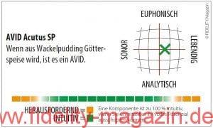 AVID Acutus SP Navigator
