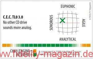 C.E.C. TL0 3.0 CD-Transport Navigator