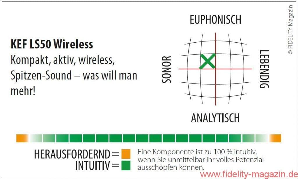 KEF LS50 Wireless Aktivlautsprecher Navigator