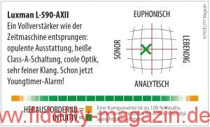 Luxman L-590-AXII Vollverstärker Navigator