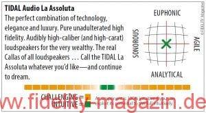 TIDAL La Assoluta Navigator