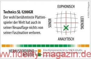 Technics SL-1200GR Plattenspieler Navigator