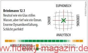 Brinkmann Tonarm 12.1 Navigator