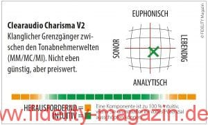 Clearaudio Charisma V2 MM-Tonabnehmer Navigator