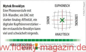 Mytek Brooklyn DAC Navigator