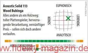 Acoustic Solid 113 Wood Bubinga Navigator