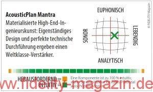 AcousticPlan Mantra Hybrid-Vollverstärker Navigator