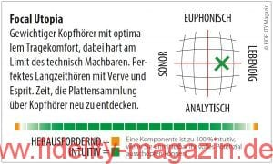 Focal Utopia Kopfhörer Navigator