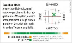 Excalibur Black Navigator