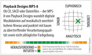 PLayback Designs MPS-8 Playback System Navigator