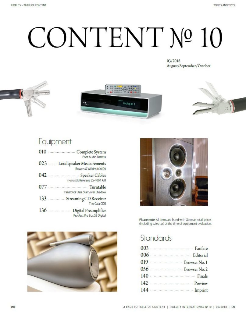FIDELITY international table of content page 1