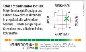 Tobian Sound Systems Standmonitor 15HC Navigator