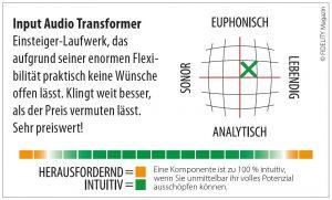 Input Audio Transformer Plattenspieler Navigator