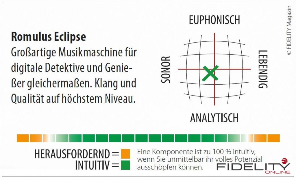 Aesthetix Romulus Eclipse CD-Player Navigator