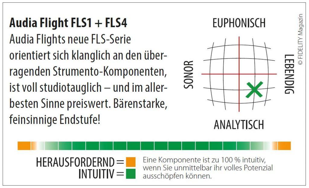 Audia Flight FLS1 und FLS4 Vor- und Endverstärker Navigator