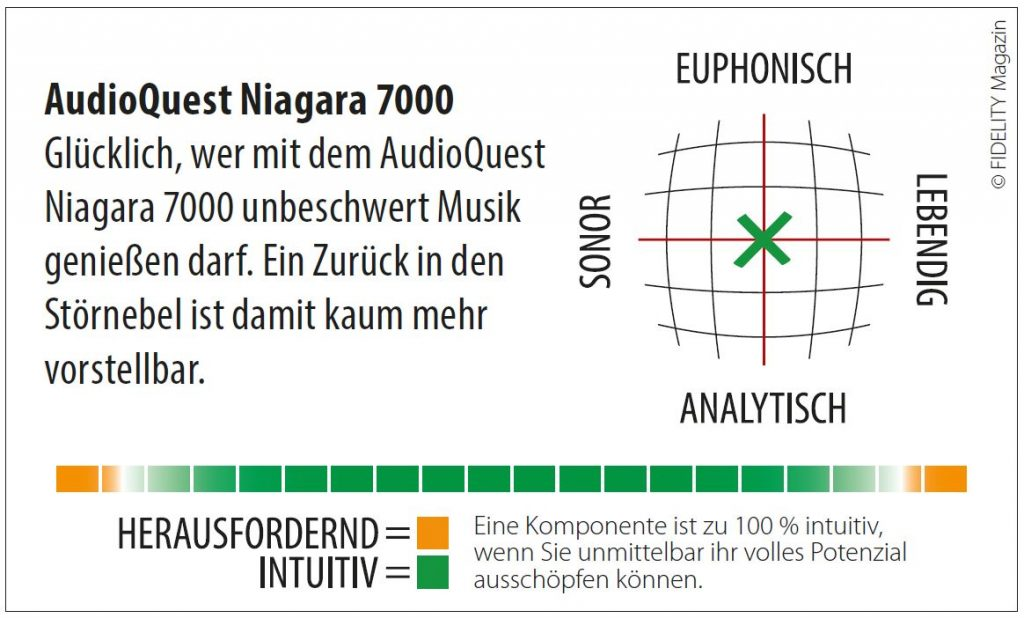 AudioQuest Niagara 7000 Power Conditioner Navigator