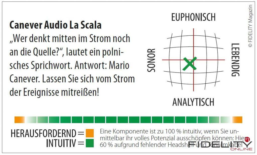 Canever Audio La Scala Reference Amplifier Navigator